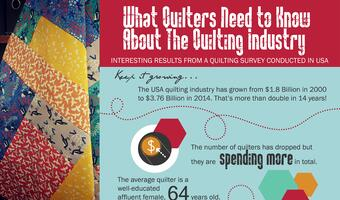 What Quilters Need To Know.jpg
